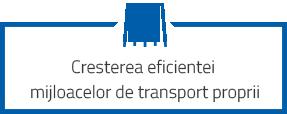 Cresterea eficientei mijloacelor de transport proprii